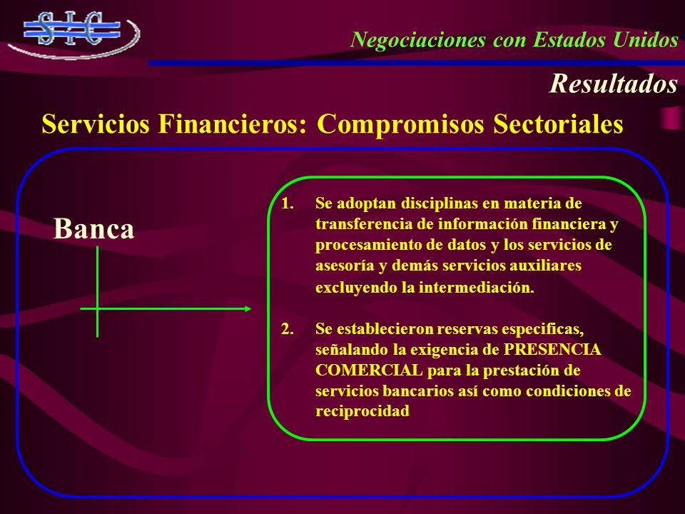 Negociaciones con Estados Unidos Resultados Servicios Financieros: Compromisos Sectoriales Banca 1.Se adoptan disciplinas en materia de transferencia