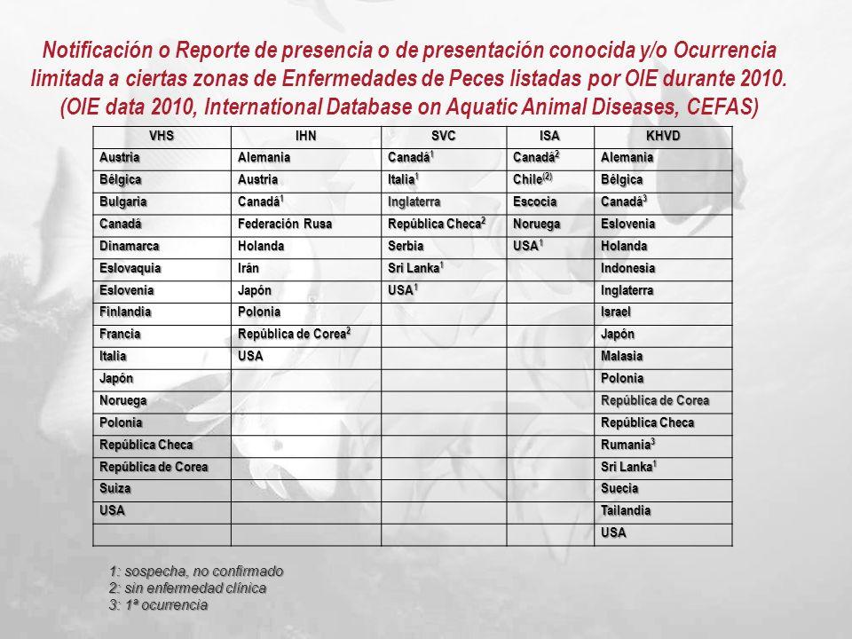 Notificación o Reporte de presencia o de presentación conocida y/o Ocurrencia limitada a ciertas zonas de Enfermedades de Peces listadas por OIE duran