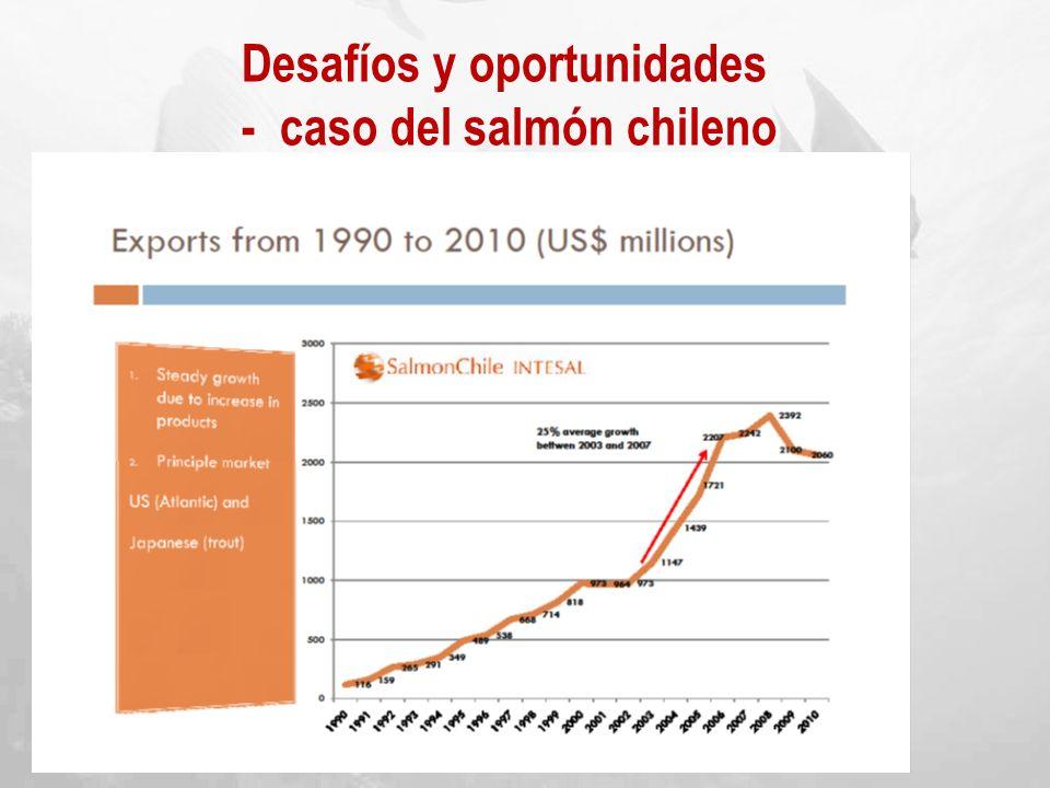 Desafíos y oportunidades - caso del salmón chileno