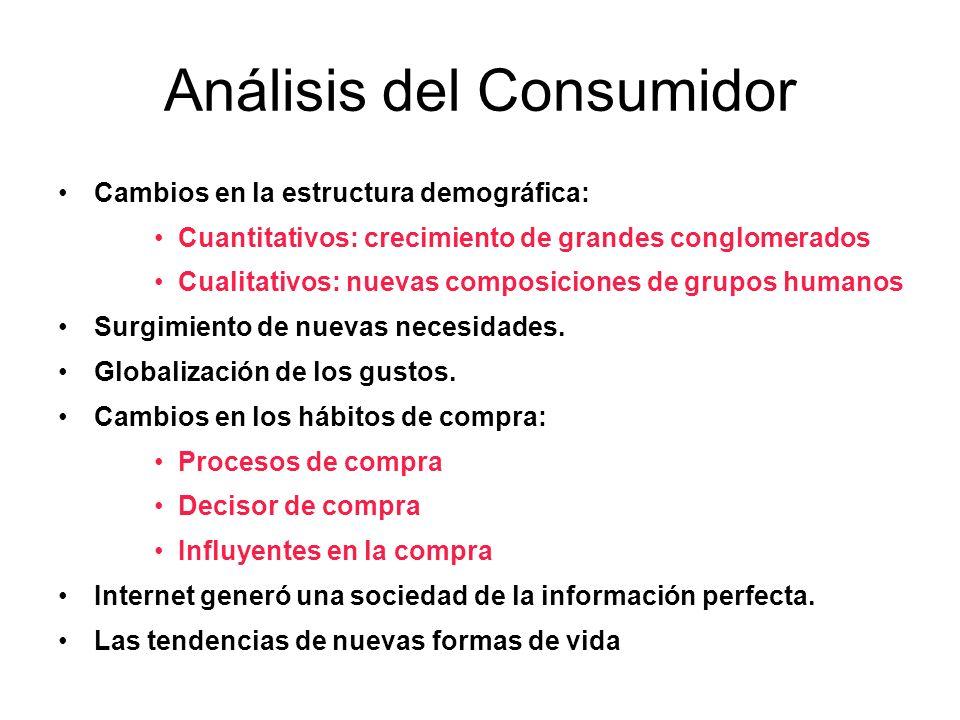 Análisis del Consumidor Cambios en la estructura demográfica: Cuantitativos: crecimiento de grandes conglomerados Cualitativos: nuevas composiciones d