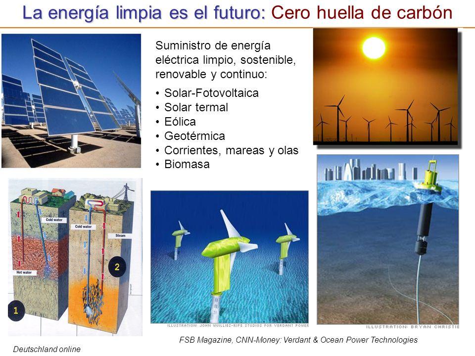 La energía limpia es el futuro: La energía limpia es el futuro: Cero huella de carbón Solar-Fotovoltaica Solar termal Eólica Geotérmica Corrientes, ma