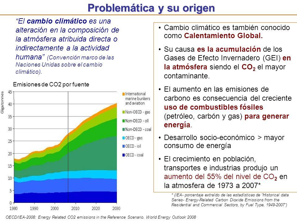 Problemática y su origen Cambio climático es también conocido como Calentamiento Global. Su causa es la acumulación de los Gases de Efecto Invernadero