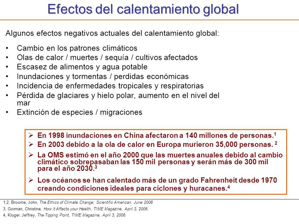 Efectos del calentamiento global Algunos efectos negativos actuales del calentamiento global: Cambio en los patrones climáticos Olas de calor / muerte