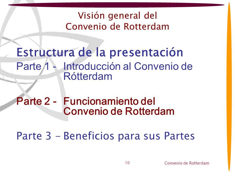 Convenio de Rotterdam 10 Visión general del Convenio de Rotterdam Estructura de la presentación Parte 1 -Introducción al Convenio de Rótterdam Parte 2