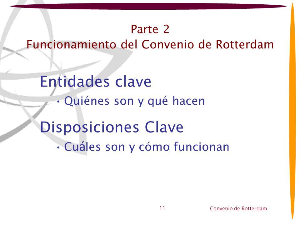 Convenio de Rotterdam 11 Parte 2 Funcionamiento del Convenio de Rotterdam Entidades clave Quiénes son y qué hacen Disposiciones Clave Cu á les son y c