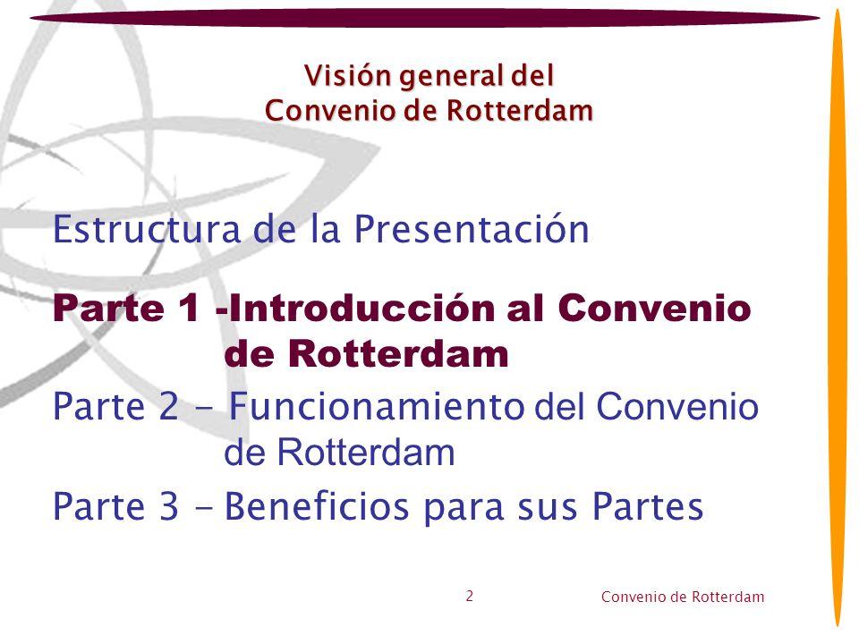 2 Visión general del Convenio de Rotterdam Estructura de la Presentación Parte 1 -Introducción al Convenio de Rotterdam Parte 2 - Funcionamiento del C