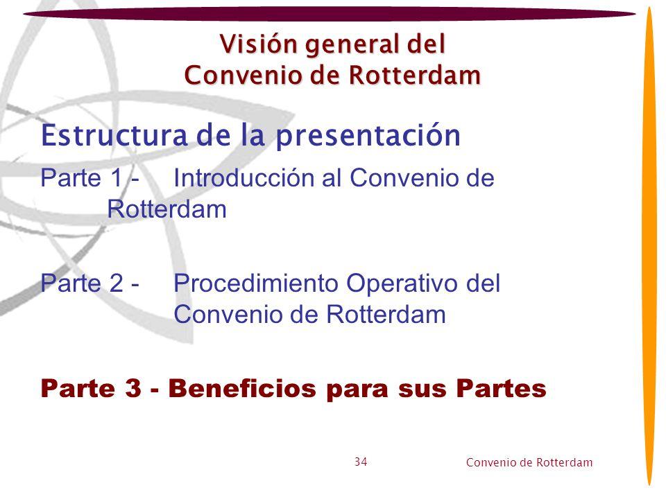 Convenio de Rotterdam 34 Visión general del Convenio de Rotterdam Estructura de la presentación Parte 1 -Introducción al Convenio de Rotterdam Parte 2