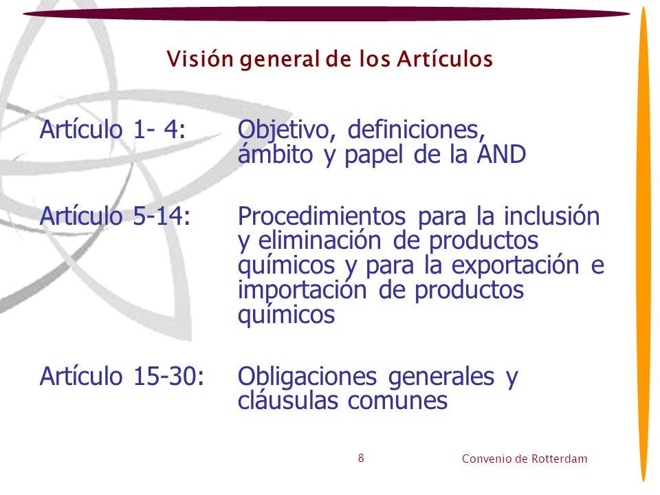 Convenio de Rotterdam 9 Visión general de los Anexos Anexo IRequisitos de información para las Notificaciones hechas según el Artículo 5 Anexo II Criterio para la inclusión de productos químicos prohibidos o extremadamente restringidos al Anexo III Anexo IIIProductos químicos sujetos al procedimiento de CFP Anexo IV Información y criterio para la inclusión de formulaciones plaguicidas extremadamente peligrosas al Anexo III Anexo V Requisitos de información para las Notificaciones de Exportación Anexo VISolución de Controversias