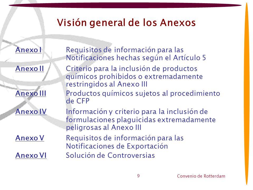Convenio de Rotterdam 9 Visión general de los Anexos Anexo IRequisitos de información para las Notificaciones hechas según el Artículo 5 Anexo II Crit
