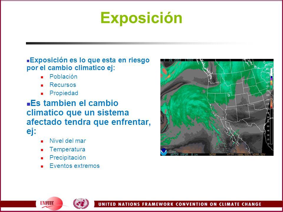Exposición Exposición es lo que esta en riesgo por el cambio climatico ej: Población Recursos Propiedad Es tambien el cambio climatico que un sistema