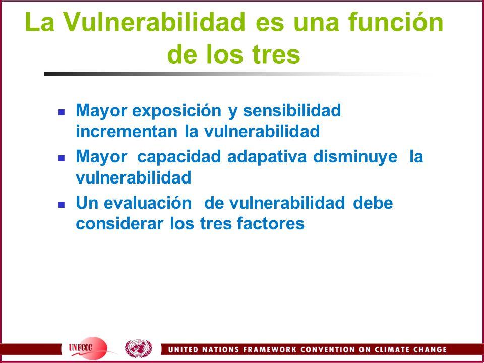 La Vulnerabilidad es una función de los tres Mayor exposición y sensibilidad incrementan la vulnerabilidad Mayor capacidad adapativa disminuye la vuln