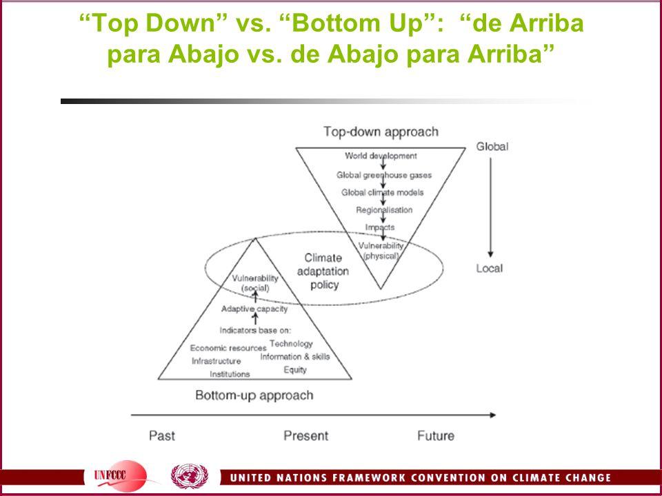 Top Down vs. Bottom Up: de Arriba para Abajo vs. de Abajo para Arriba