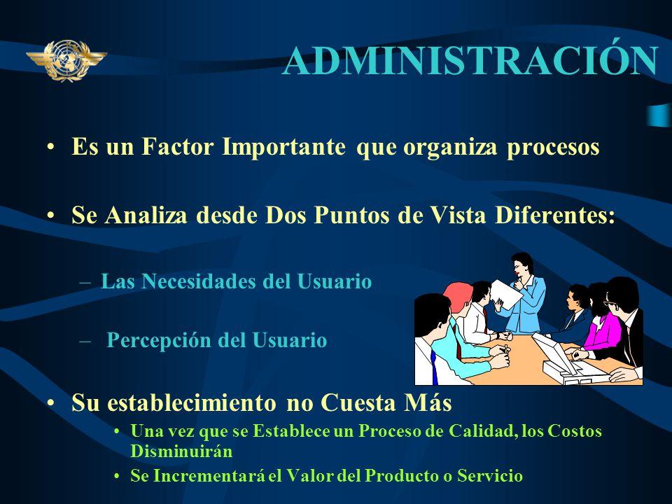 GARANTÍA DE CALIDAD Administración Proceso Documentación Personal Capacitado