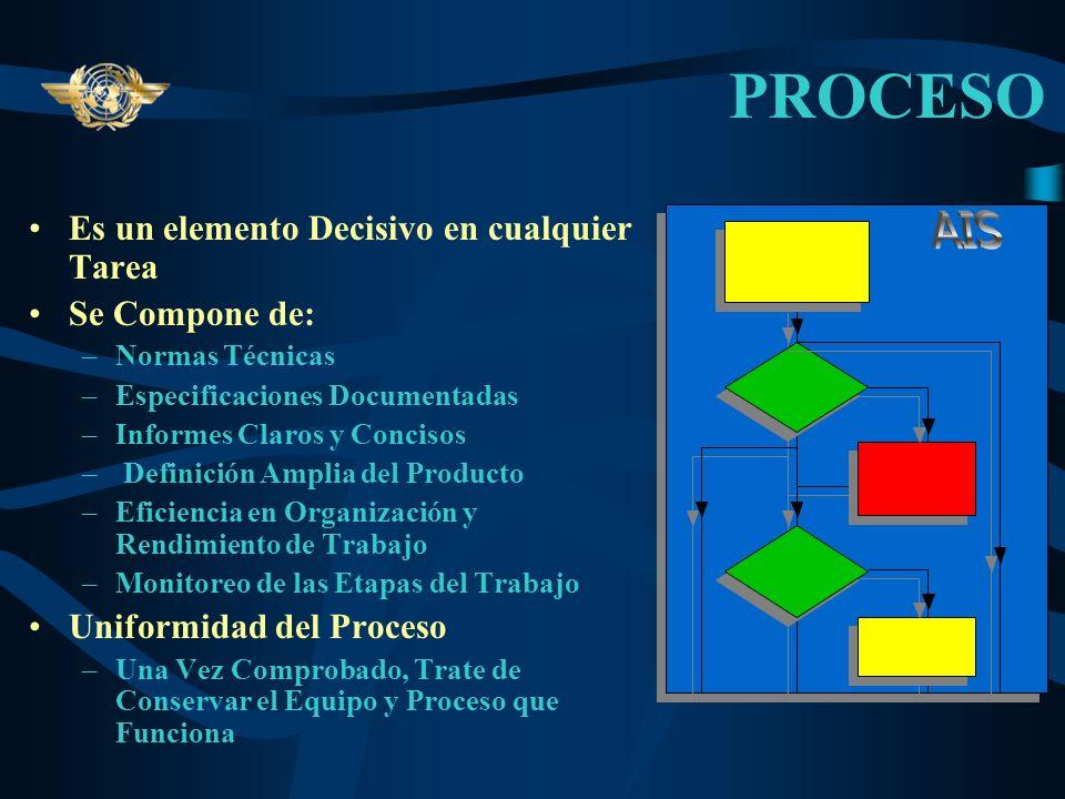ADMINISTRACIÓN Es un Factor Importante que organiza procesos Se Analiza desde Dos Puntos de Vista Diferentes: –Las Necesidades del Usuario – Percepció
