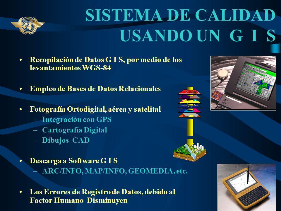 SISTEMA DE CALIDAD Uso de Soporte lógico –Objetivos: proveer información/datos aeronáuticos, derivados de Bases de Datos autorizadas por un Estado. in
