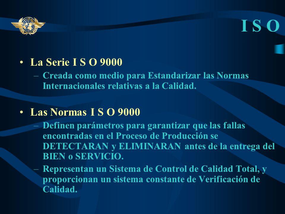 I S O La Serie I S O 9000 –Creada como medio para Estandarizar las Normas Internacionales relativas a la Calidad.