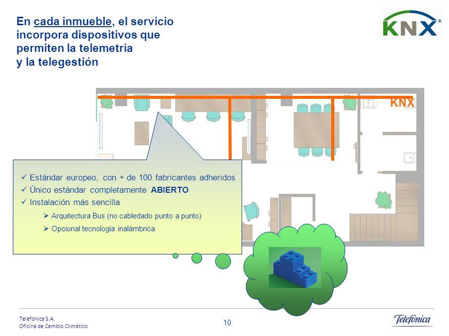 Telefónica S.A. Oficina de Cambio Climático 9 ¿Cómo es el servicio?