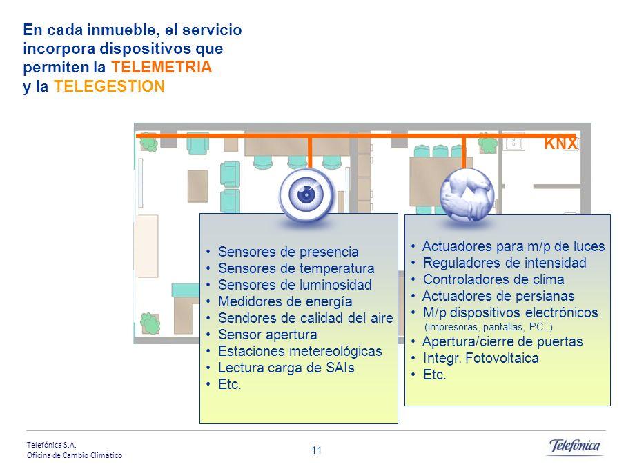 Telefónica S.A. Oficina de Cambio Climático 10 En cada inmueble, el servicio incorpora dispositivos que permiten la telemetría y la telegestión Estánd