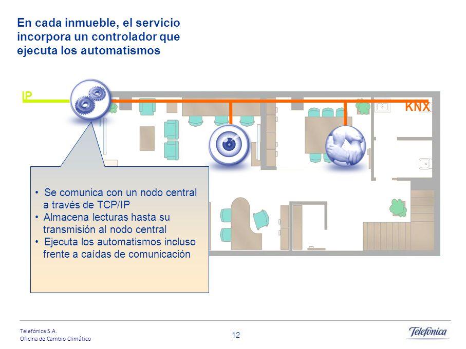 Telefónica S.A. Oficina de Cambio Climático 11 En cada inmueble, el servicio incorpora dispositivos que permiten la TELEMETRIA y la TELEGESTION Sensor