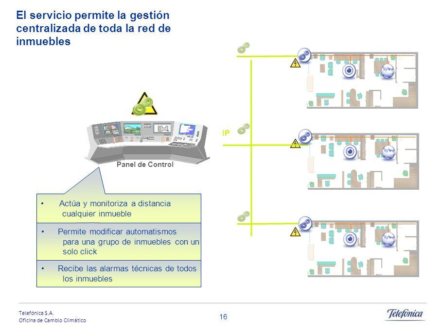 Telefónica S.A. Oficina de Cambio Climático 15 Según las funcionalidades deseadas en cada inmueble, se instalan los dispositivos necesarios Módulos de
