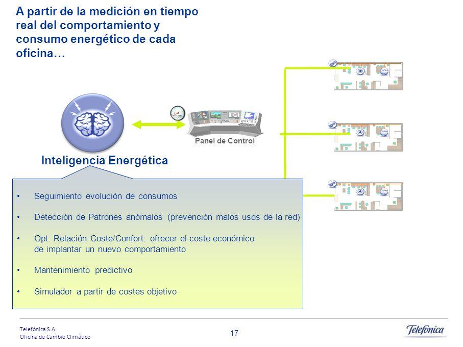 Telefónica S.A. Oficina de Cambio Climático 16 El servicio permite la gestión centralizada de toda la red de inmuebles IP Actúa y monitoriza a distanc