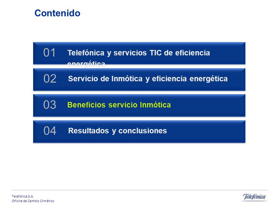 Telefónica S.A. Oficina de Cambio Climático Seguimiento evolución de consumos Detección de Patrones anómalos (prevención malos usos de la red) Opt. Re