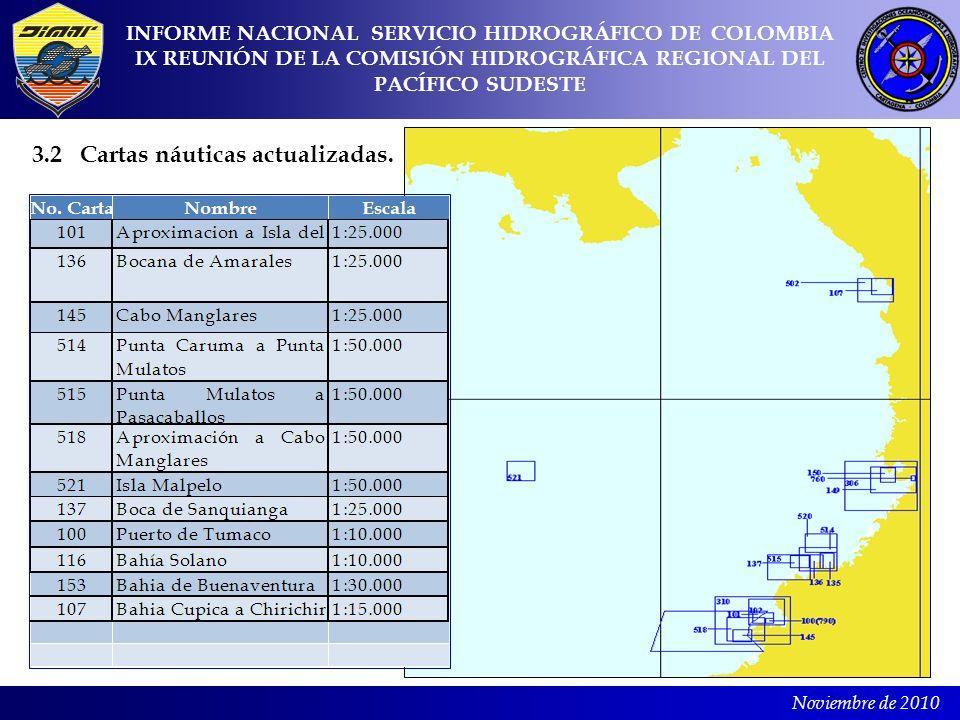 Noviembre de 2010 3.2Cartas náuticas actualizadas. INFORME NACIONAL SERVICIO HIDROGRÁFICO DE COLOMBIA IX REUNIÓN DE LA COMISIÓN HIDROGRÁFICA REGIONAL