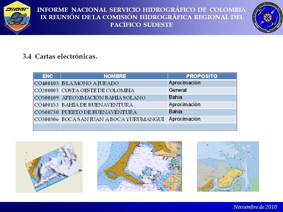 Noviembre de 2010 3.4 Cartas electrónicas. INFORME NACIONAL SERVICIO HIDROGRÁFICO DE COLOMBIA IX REUNIÓN DE LA COMISIÓN HIDROGRÁFICA REGIONAL DEL PACÍ