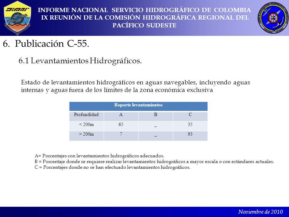 Noviembre de 2010 6. Publicación C-55. INFORME NACIONAL SERVICIO HIDROGRÁFICO DE COLOMBIA IX REUNIÓN DE LA COMISIÓN HIDROGRÁFICA REGIONAL DEL PACÍFICO