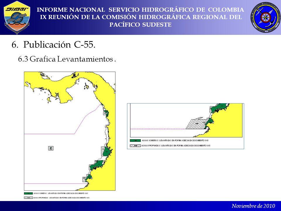 Noviembre de 2010 INFORME NACIONAL SERVICIO HIDROGRÁFICO DE COLOMBIA IX REUNIÓN DE LA COMISIÓN HIDROGRÁFICA REGIONAL DEL PACÍFICO SUDESTE 6. Publicaci