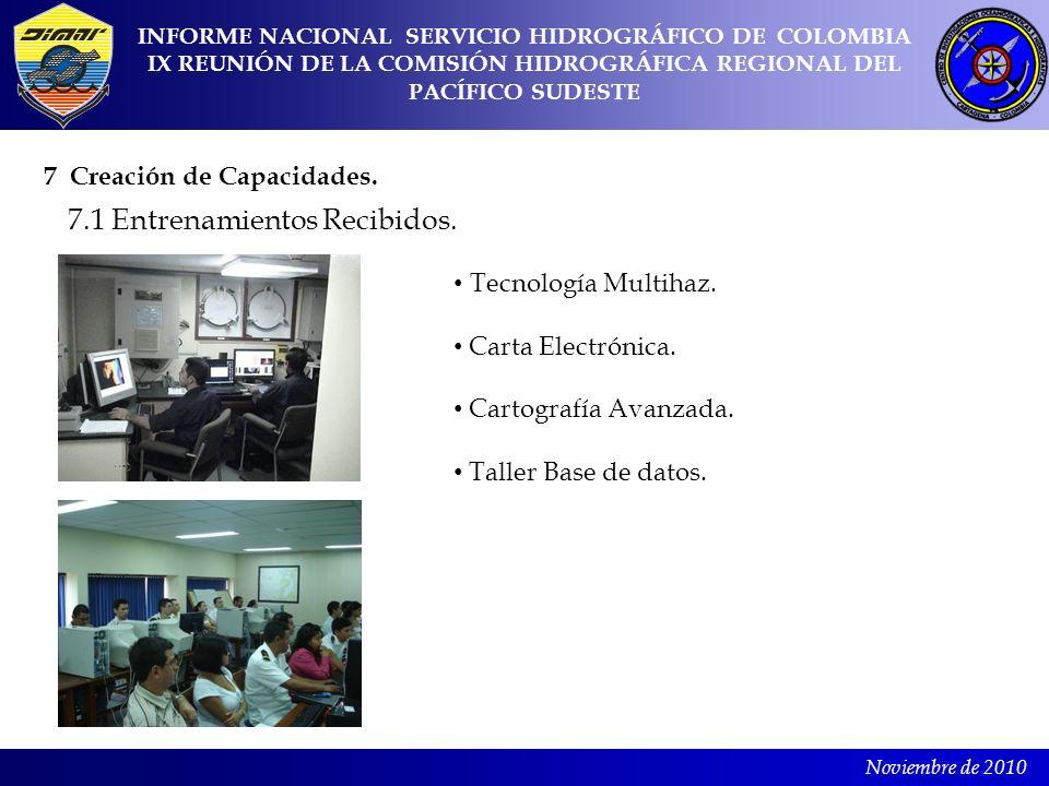 Noviembre de 2010 7 Creación de Capacidades. INFORME NACIONAL SERVICIO HIDROGRÁFICO DE COLOMBIA IX REUNIÓN DE LA COMISIÓN HIDROGRÁFICA REGIONAL DEL PA