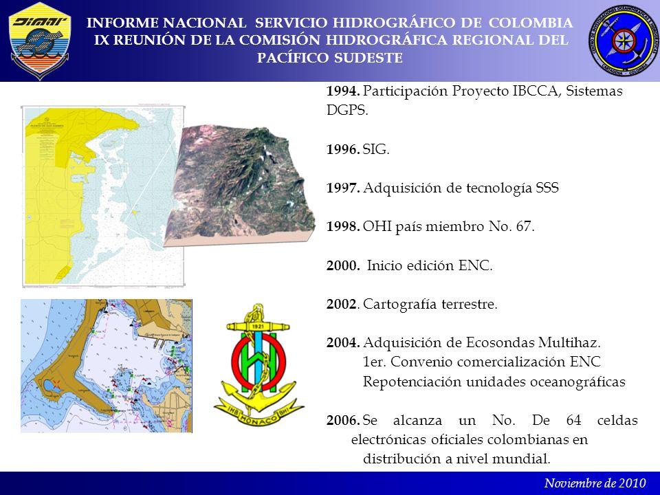 Noviembre de 2010 1994. Participación Proyecto IBCCA, Sistemas DGPS. 1996. SIG. 1997. Adquisición de tecnología SSS 1998. OHI país miembro No. 67. 200