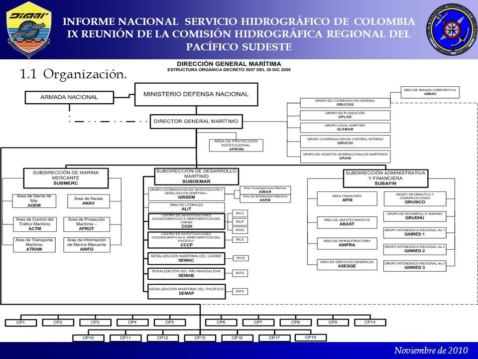 Noviembre de 2010 INFORME NACIONAL SERVICIO HIDROGRÁFICO DE COLOMBIA IX REUNIÓN DE LA COMISIÓN HIDROGRÁFICA REGIONAL DEL PACÍFICO SUDESTE 1.1 Organiza