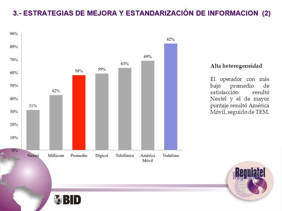 3.- ESTRATEGIAS DE MEJORA Y ESTANDARIZACIÓN DE INFORMACION (2) Alta heterogeneidad El operador con más bajo promedio de satisfacción resultó Nextel y