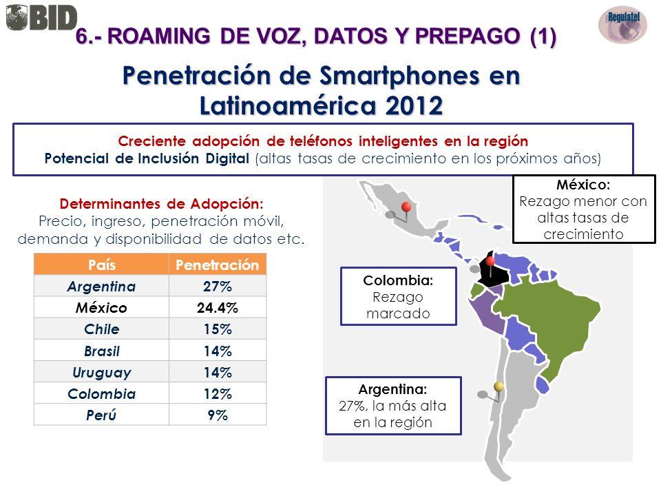 Penetración de Smartphones en Latinoamérica 2012 Determinantes de Adopción: Precio, ingreso, penetración móvil, demanda y disponibilidad de datos etc.