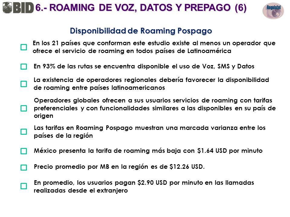 Disponibilidad de Roaming Pospago En los 21 países que conforman este estudio existe al menos un operador que ofrece el servicio de roaming en todos p
