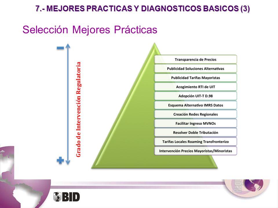 7.- MEJORES PRACTICAS Y DIAGNOSTICOS BASICOS (3) Selección Mejores Prácticas