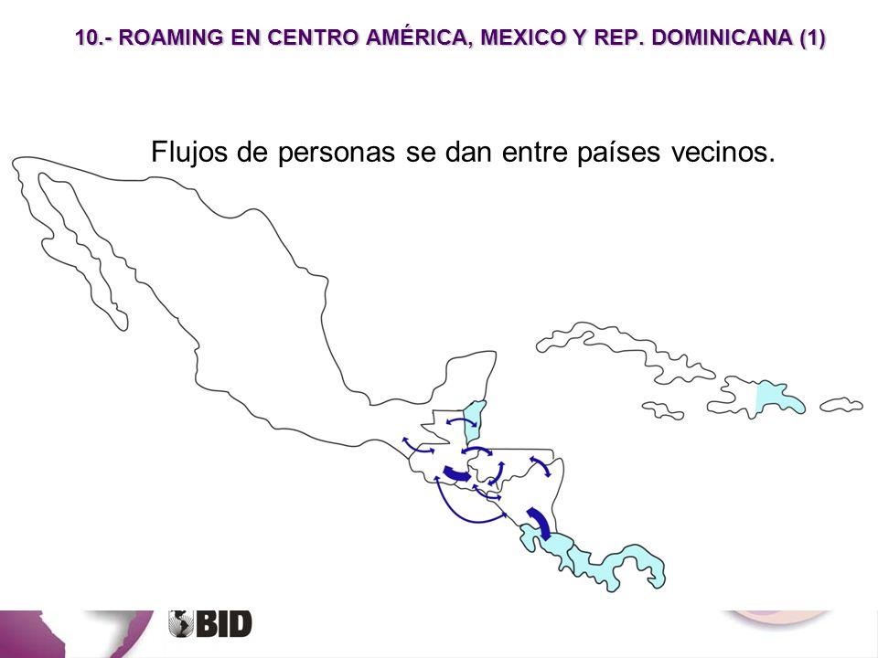 10.- ROAMING EN CENTRO AMÉRICA, MEXICO Y REP. DOMINICANA (1) Flujos de personas se dan entre países vecinos.