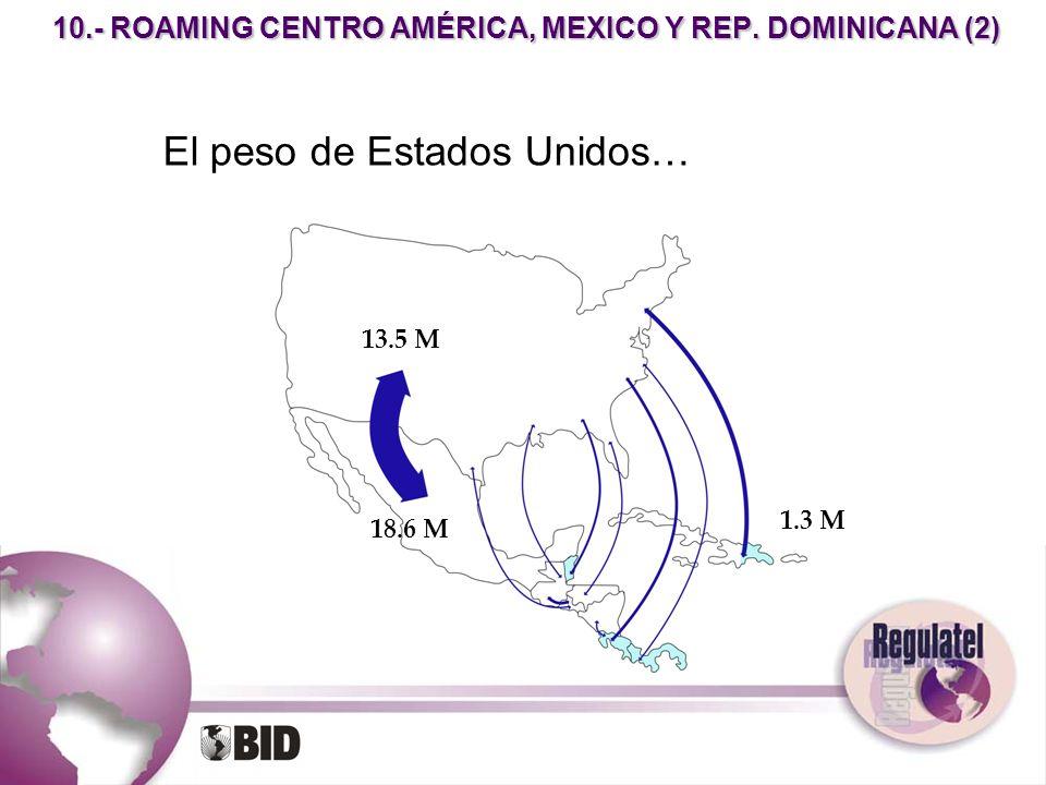 10.- ROAMING CENTRO AMÉRICA, MEXICO Y REP. DOMINICANA (2) 13.5 M 18.6 M 1.3 M El peso de Estados Unidos…