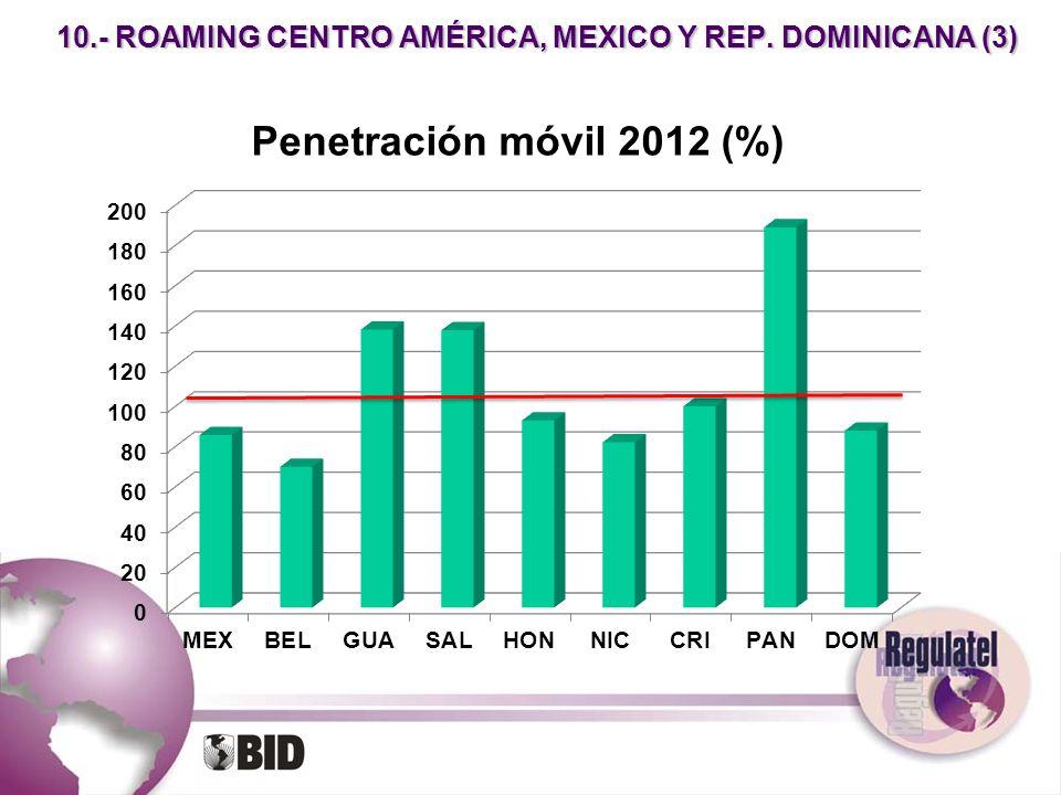 10.- ROAMING CENTRO AMÉRICA, MEXICO Y REP. DOMINICANA (3)
