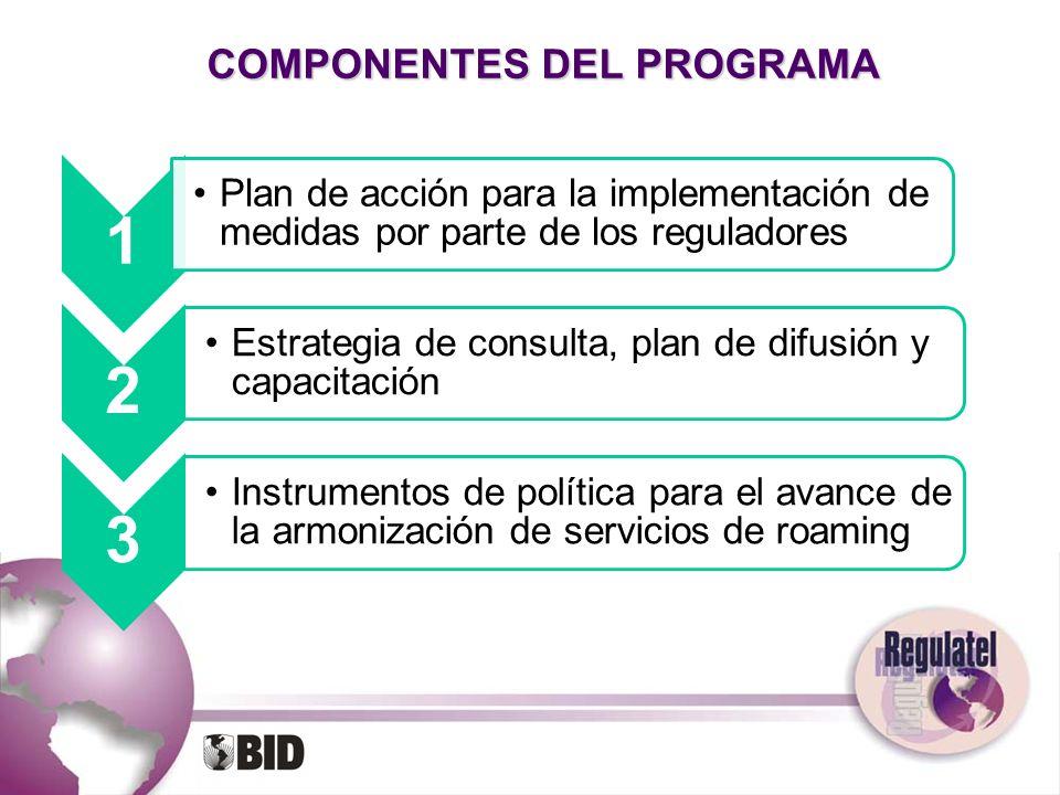 COMPONENTES DEL PROGRAMA 1 Plan de acción para la implementación de medidas por parte de los reguladores 2 Estrategia de consulta, plan de difusión y