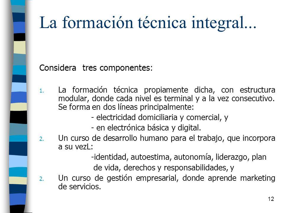 12 La formación técnica integral... Considera tres componentes: 1. La formación técnica propiamente dicha, con estructura modular, donde cada nivel es