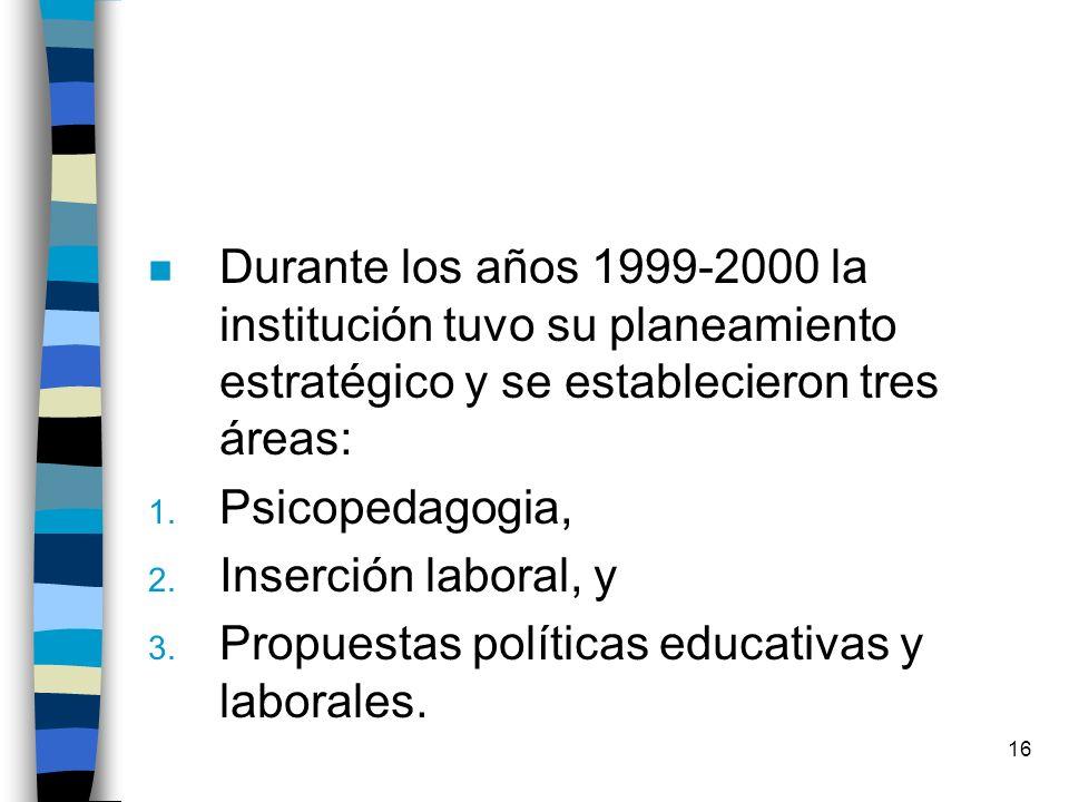 16 n Durante los años 1999-2000 la institución tuvo su planeamiento estratégico y se establecieron tres áreas: 1. Psicopedagogia, 2. Inserción laboral