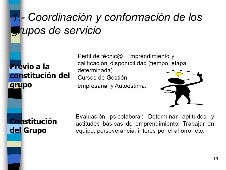 19 1.- Coordinación y conformación de los grupos de servicio Previo a la constitución del grupo Perfil de técnic@. Emprendimiento y calificación, disp