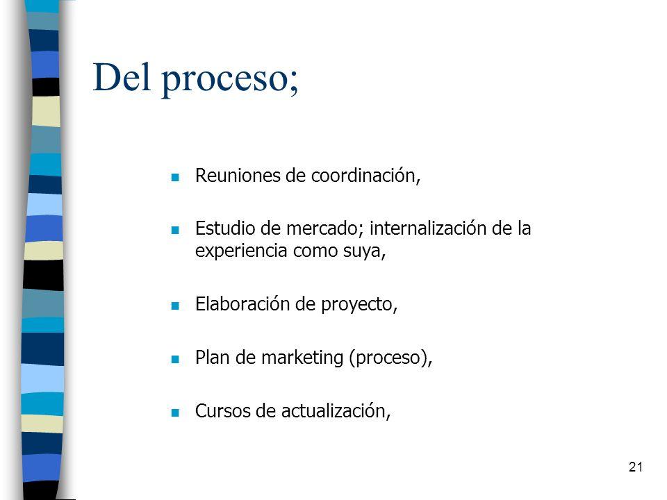 21 Del proceso; n Reuniones de coordinación, n Estudio de mercado; internalización de la experiencia como suya, n Elaboración de proyecto, n Plan de m