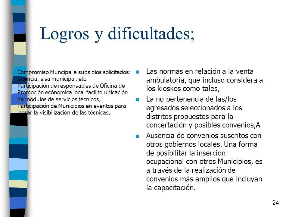 24 Logros y dificultades; n Las normas en relación a la venta ambulatoria, que incluso considera a los kioskos como tales, n La no pertenencia de las/