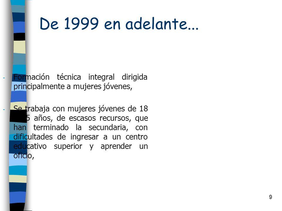 9 De 1999 en adelante... - Formación técnica integral dirigida principalmente a mujeres jóvenes, - Se trabaja con mujeres jóvenes de 18 a 25 años, de