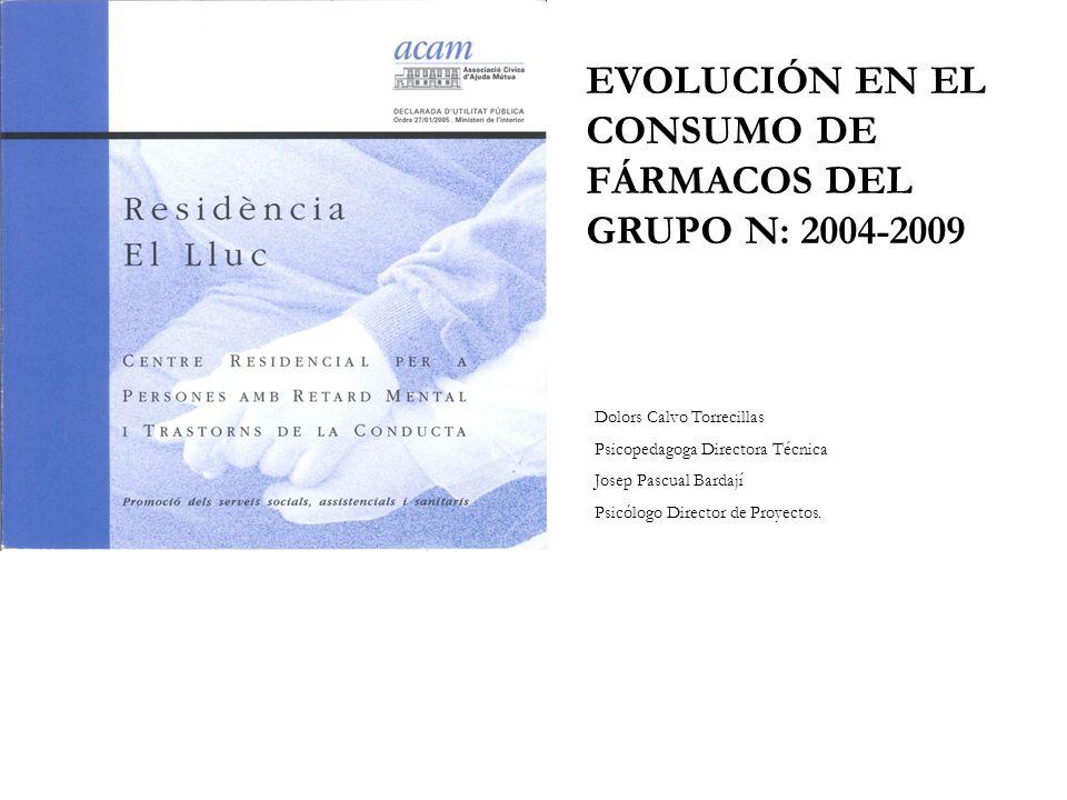 EVOLUCIÓN EN EL CONSUMO DE FÁRMACOS DEL GRUPO N: 2004-2009 Dolors Calvo Torrecillas Psicopedagoga Directora Técnica Josep Pascual Bardají Psicólogo Di