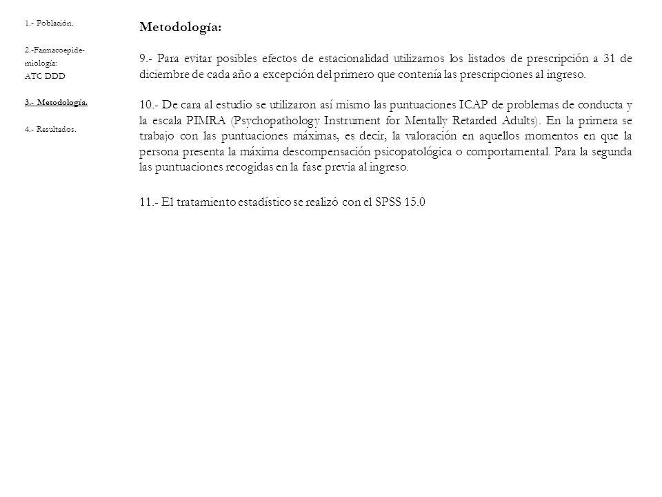 1.- Población. 2.-Farmacoepide- miología: ATC DDD 3.- Metodología. 4.- Resultados. Metodología: 9.- Para evitar posibles efectos de estacionalidad uti