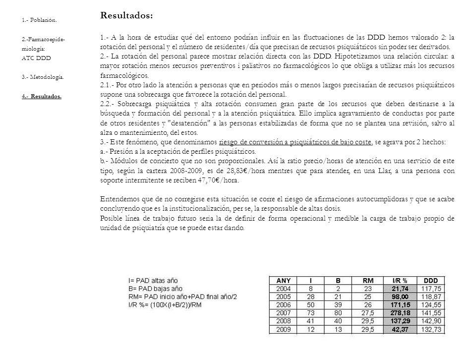 1.- Población. 2.-Farmacoepide- miología: ATC DDD 3.- Metodología. 4.- Resultados. Resultados: 1.- A la hora de estudiar qué del entorno podrían influ
